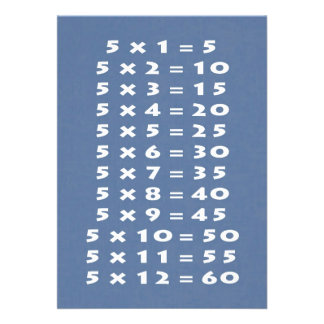 #5 Times Table Collectible Card Personalized Invites