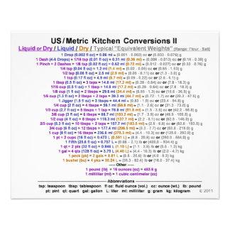 "5"" US/Metric Kitchen Conversions II Quik-Ref Card 4.5"" X 5.6"" Flyer"