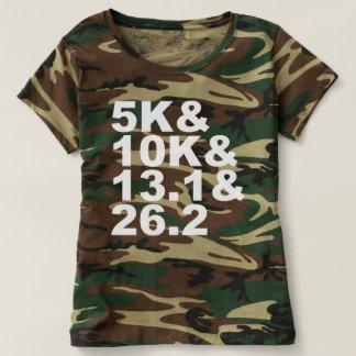 5K&10K&13.1&26.2