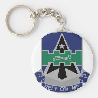 5th Brigade Combat Team 1st Armored Division Basic Round Button Keychain