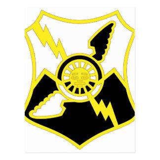 61.o Regimiento de la artillería de la defensa Postales