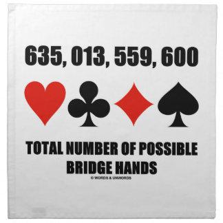 635.013.559.600 totales no de las manos de puente servilletas