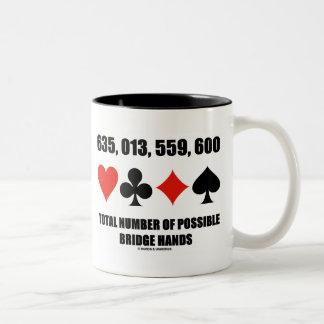 635.013.559.600 totales no de las manos de puente taza de dos tonos