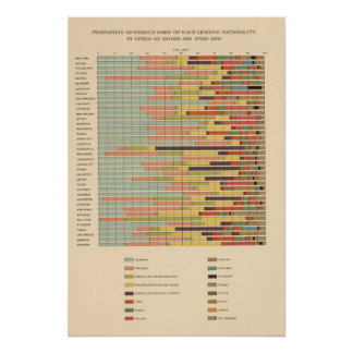 64 Proportion leading nationality by cities Poster