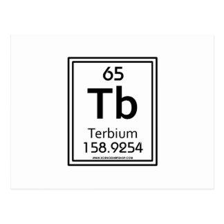 65 Terbium Postcard