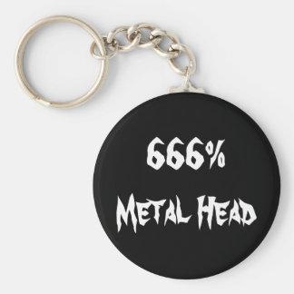 666%Metal Head Basic Round Button Keychain