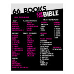 66 Books of the Bible Pink Print