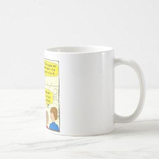 673 Pastor goes to Fiddler Cartoon Coffee Mug