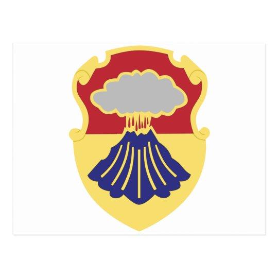 67th Armor Regiment Postcard