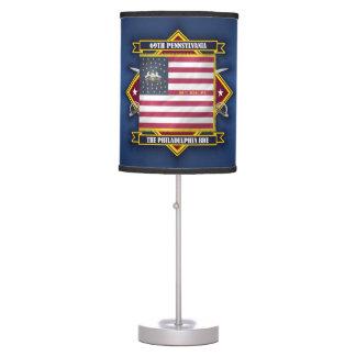 69.o Infantería de Pennsylvania Lámpara De Escritorio
