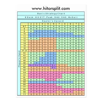 6 Deck Hit Soft 17 Blackjack Strategy Chart Postcards