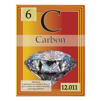 6. Tabla del período del carbono (c) de los Póster