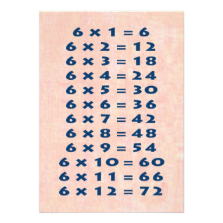 #6 Times Table Collectible Card Invitations