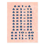 #6 Times Table Collectible Postcard