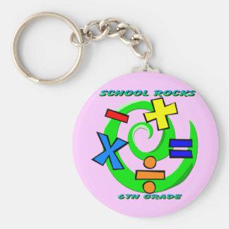 6th Grade Rocks - Math Symbols Keychain