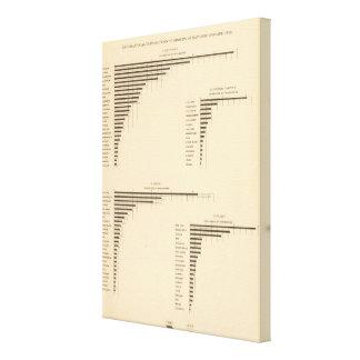 70 grupos de la distribución de naciones 1900, 189 impresiones en lona