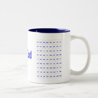 72 Names of God Two-Tone Coffee Mug