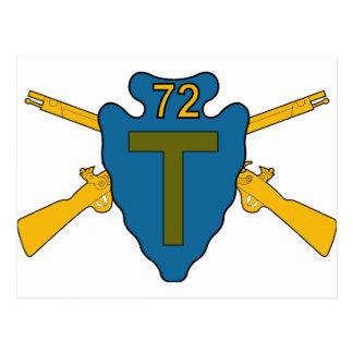 72.o Equipo de combate de la brigada de la Postales