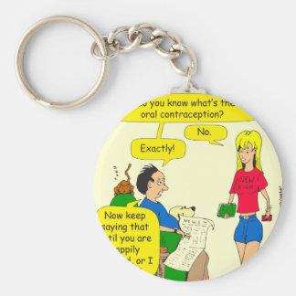 733 best oral contraception cartoon keychain