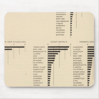 73 Natives of certain countries Mouse Pad
