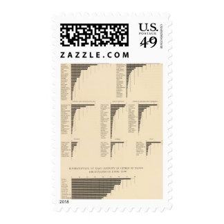 73 Natives of certain countries Postage Stamp