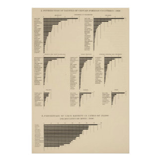 73 Natives of certain countries Print