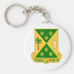 759 Military Police Battalion Keychains
