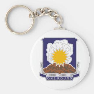 75 Cavalry Regt Basic Round Button Keychain