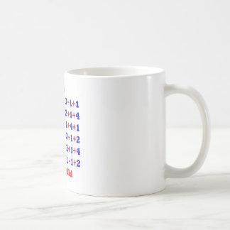 75 Years old! Coffee Mug