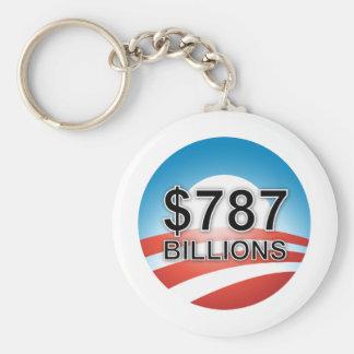 $787 BILLIONS KEYCHAIN