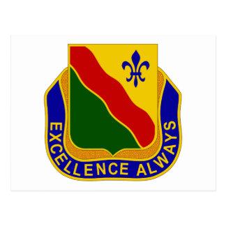 787o Batallón de la policía militar Postales