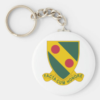 793 Military Police Battalion Basic Round Button Keychain