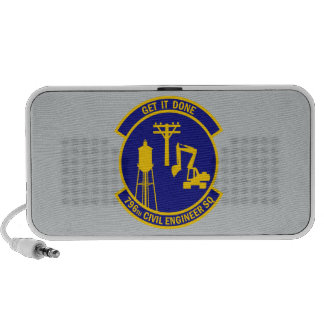 796th Civil Engineer Squadron - Get It Done Speakers