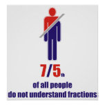 7/5th of all people do not understand fractions poster