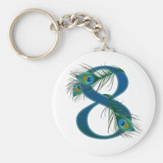7 / 7th / number 7 / anniversary keychain