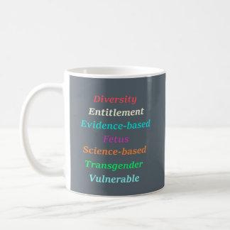7 banned words coffee mug