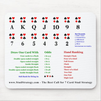 7 Card Stud Card Counting Trainer Mouse Pad