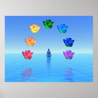 7 chakra yogi mann meditation energy system poster