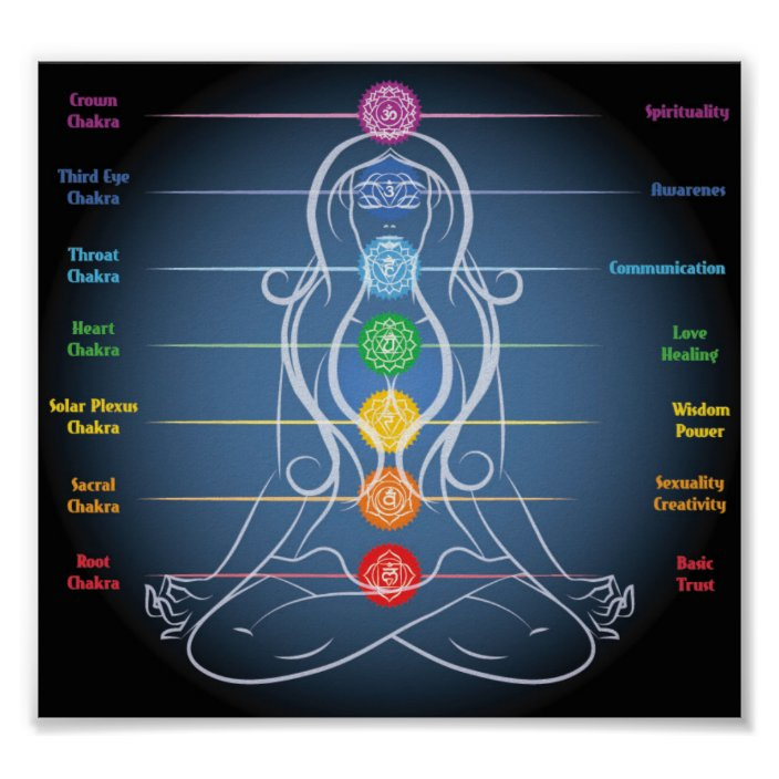 "7 Chakras 8x7"" Poster 