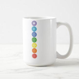 7 Chakras Coffee Mug