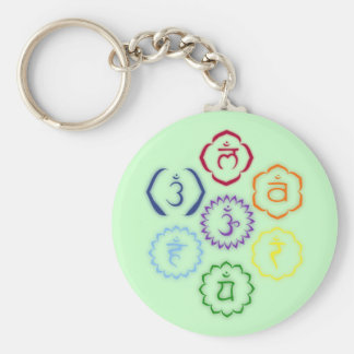 7 Chakras en un círculo Llaveros Personalizados