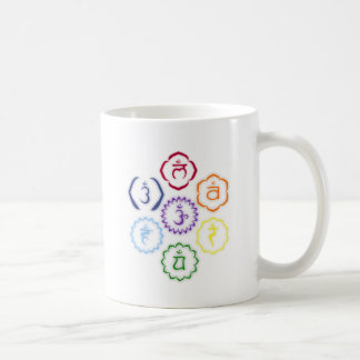 7 Chakras in a Circle Coffee Mug