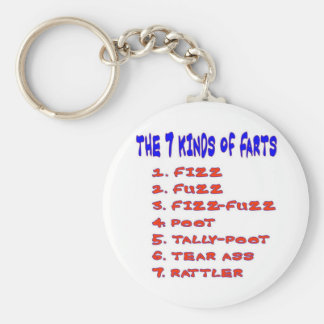 7 KINDS OF FARTS BASIC ROUND BUTTON KEYCHAIN