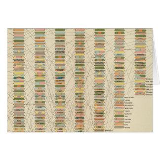 7 Rank, cities 17901890 Card
