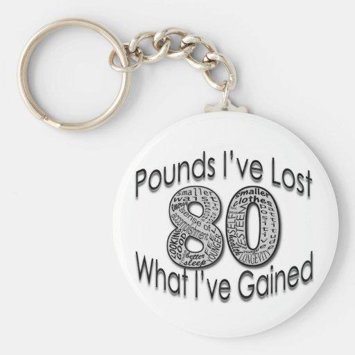 80 libras de llavero perdido