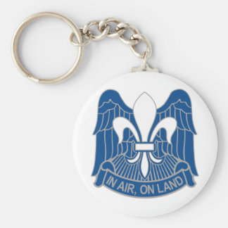 82nd ABN HQ Keychains