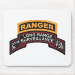 82nd Airborne LRS Scroll, Ranger Tab Mouse Pads