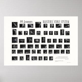 84 Asanas: Sistema de la base de los amos Poster