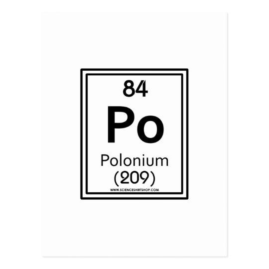84 Polonium Postcard