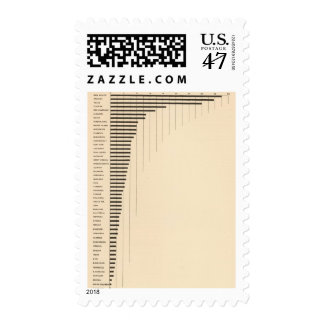 86 Proportion foreign parentage Postage Stamp